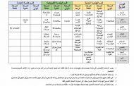 جدول الامتحان التكميلي (المحاولة الثانية) للعام الدراسي 2018-2019
