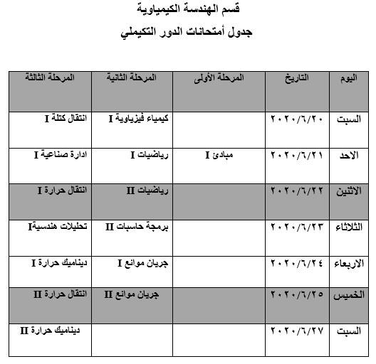 جدول الامتحان التكميلي لقسم الهندسة الكيمياوية
