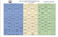 جدول الامتحانات النهائية الالكترونية للفصل الدراسي الثاني للعام الدراسي 2019-2020