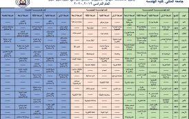 جدول الامتحانات النهائية الالكترونية للفصل الدراسي الاول للعام الدراسي 2019-2020